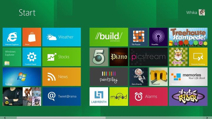 Windows 8 Taste and Features